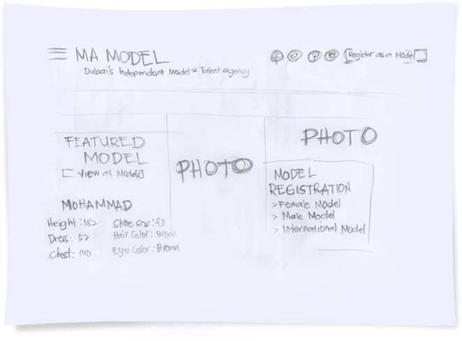 Tailored Website Wireframe 2